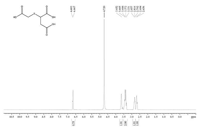 2-(Carboxymethylthio)succinic acid CAS 99-68-3 NMR