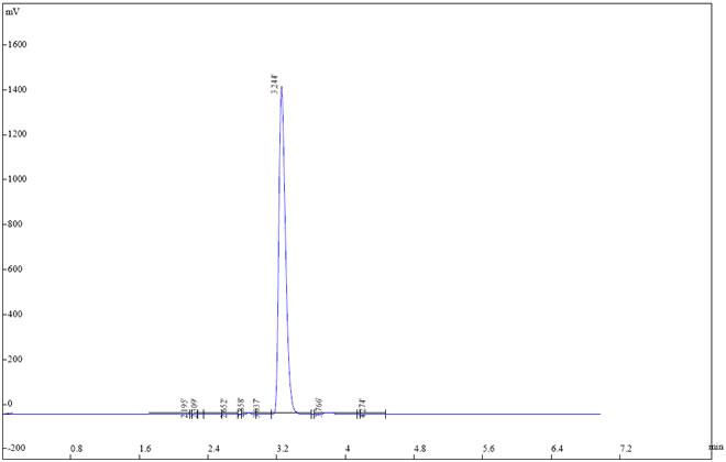 2-Diphenylphosphinobenzaldehyde CAS 50777-76-9 HPLC