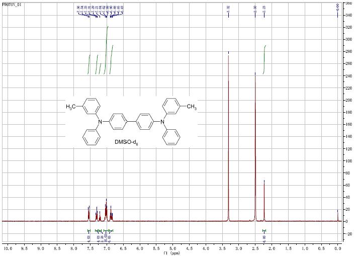 N,N'-Bis(3-methylphenyl)-N,N'-diphenyl[1,1'-biphenyl]-4,4'-diamine CAS 65181-78-4 HNMR