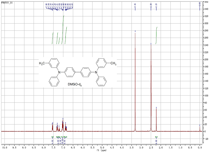 TPD CAS 65181-78-4 HNMR